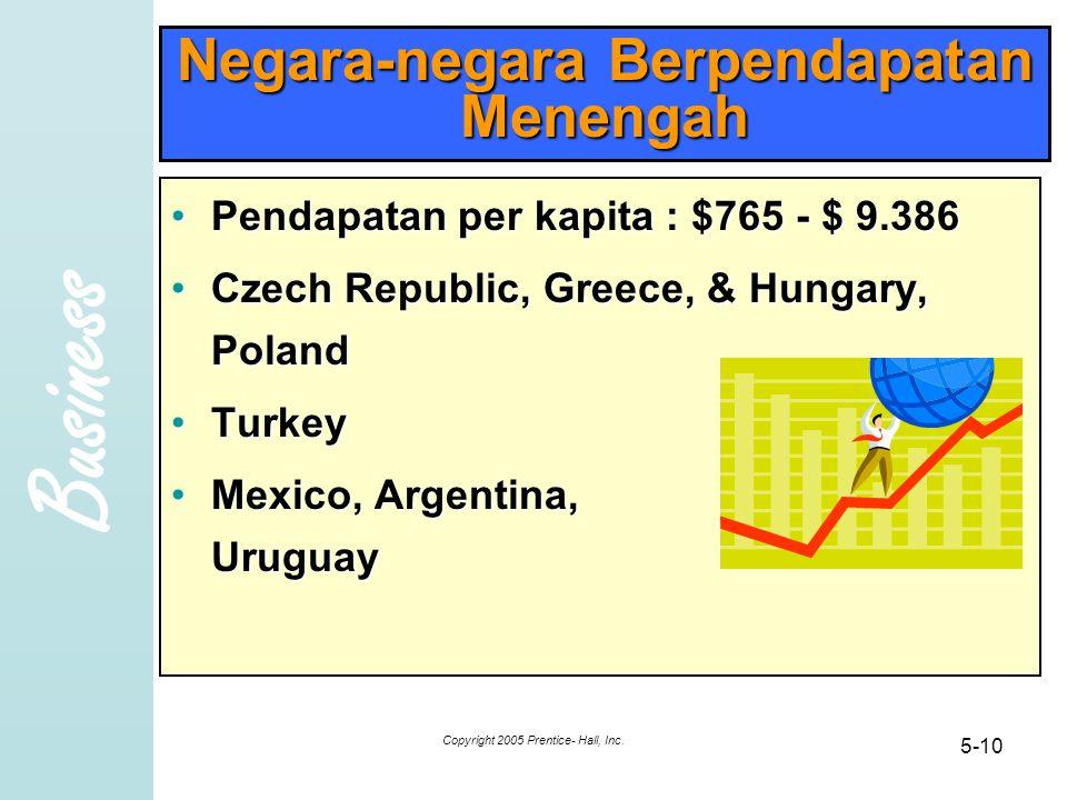 Negara-negara Berpendapatan Menengah