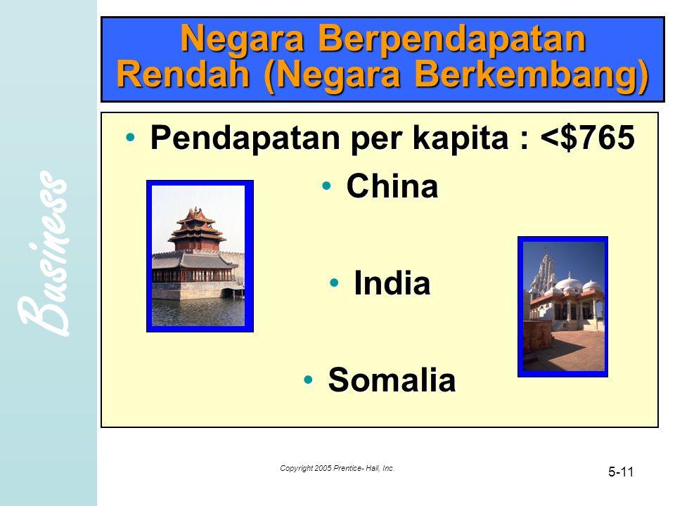 Negara Berpendapatan Rendah (Negara Berkembang)