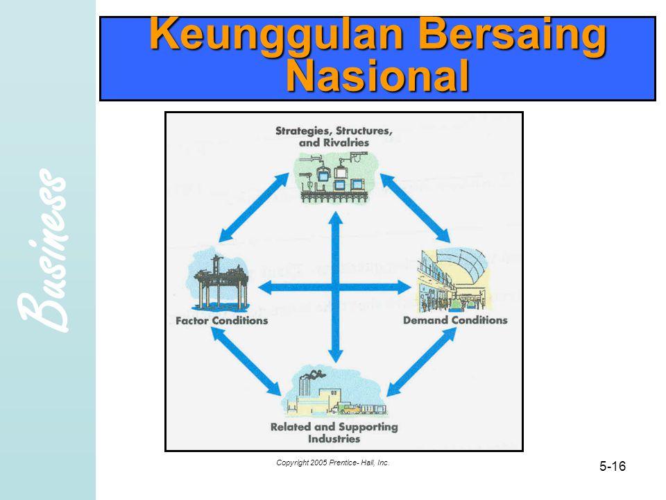 Keunggulan Bersaing Nasional