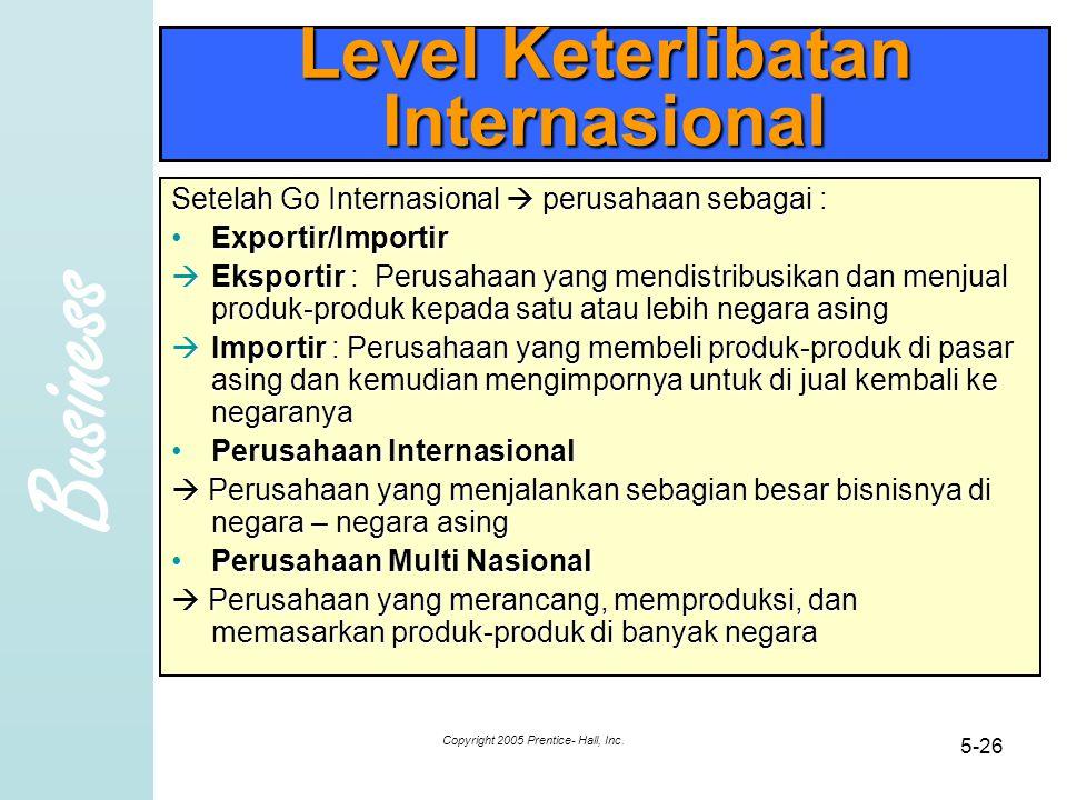 Level Keterlibatan Internasional