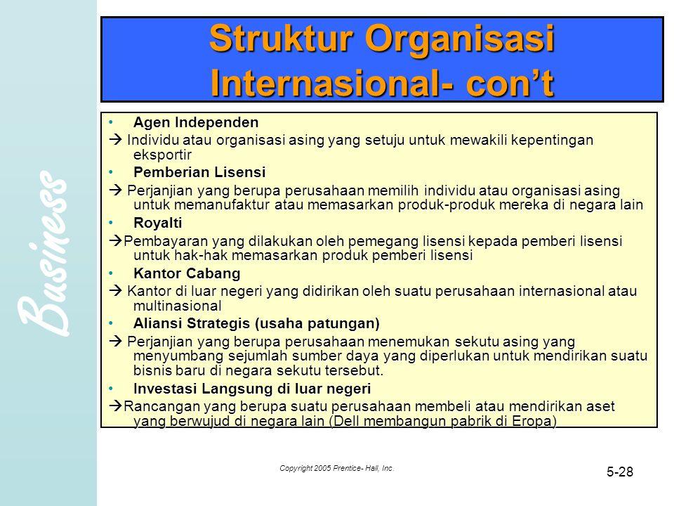 Struktur Organisasi Internasional- con't