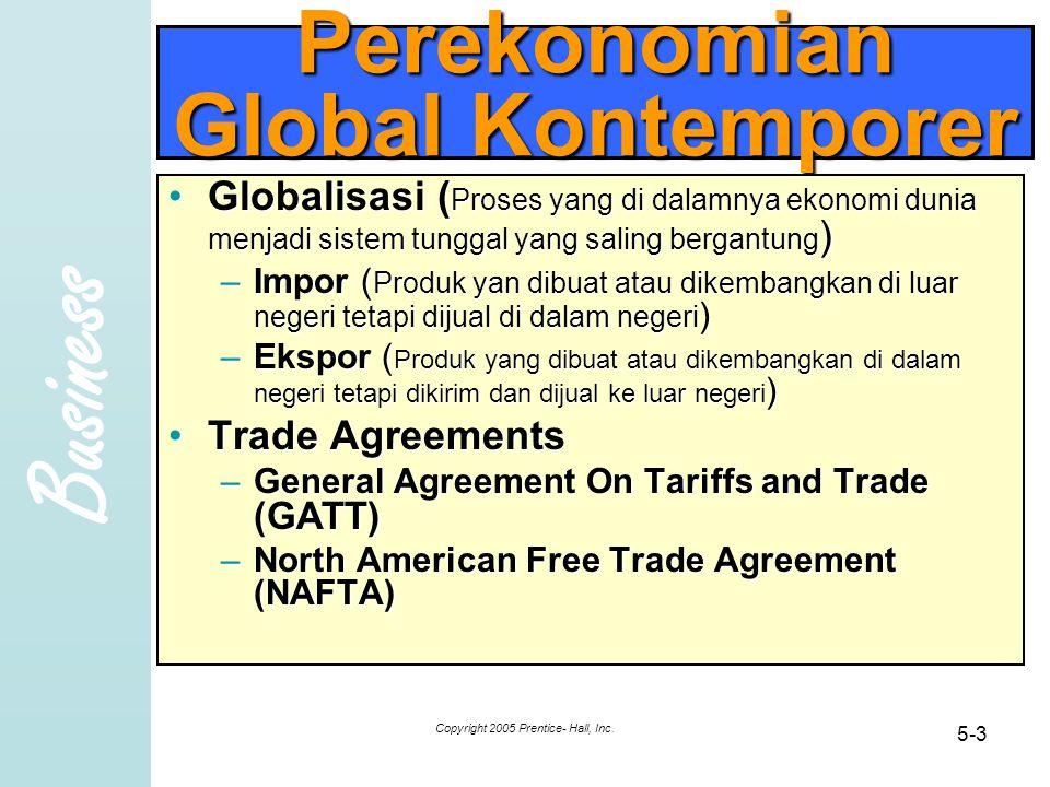 Perekonomian Global Kontemporer