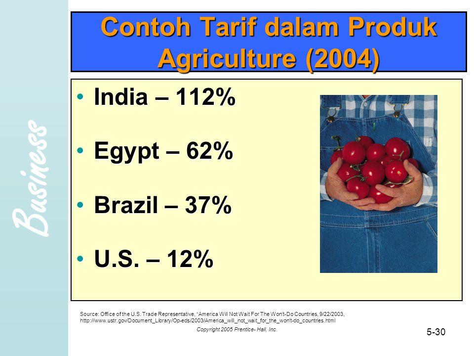 Contoh Tarif dalam Produk Agriculture (2004)