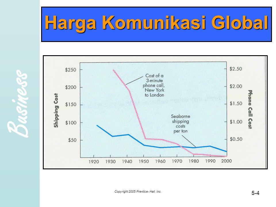 Harga Komunikasi Global