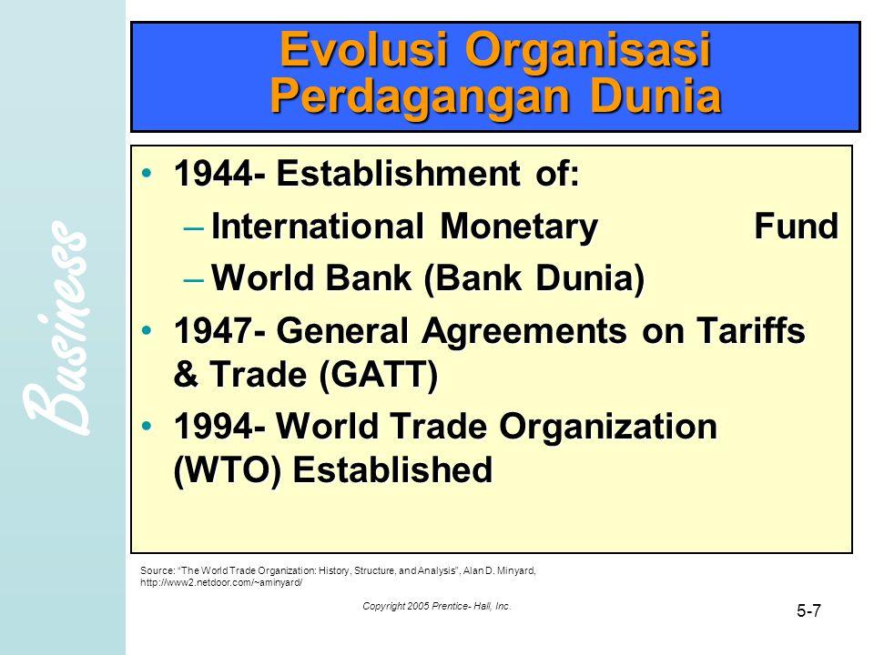 Evolusi Organisasi Perdagangan Dunia