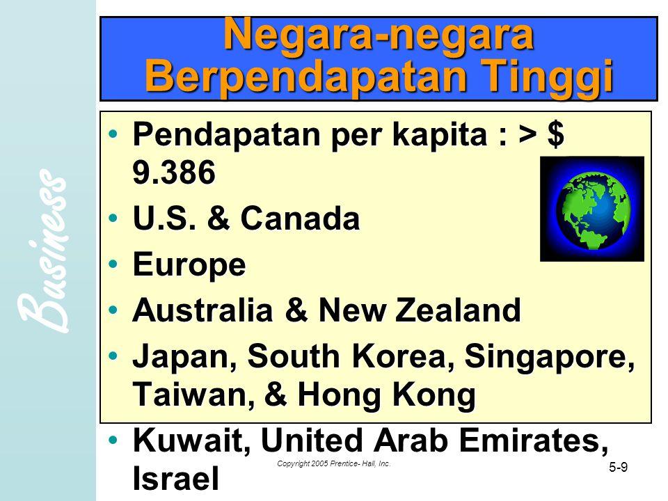 Negara-negara Berpendapatan Tinggi