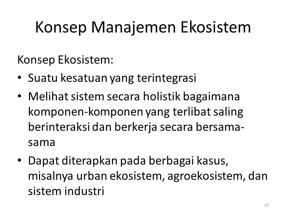 Konsep Manajemen Ekosistem