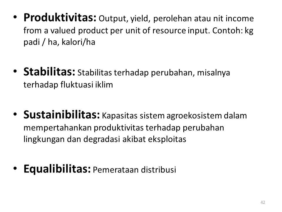 Produktivitas: Output, yield, perolehan atau nit income from a valued product per unit of resource input. Contoh: kg padi / ha, kalori/ha