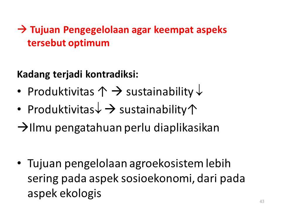 Produktivitas ↑  sustainability  Produktivitas  sustainability↑