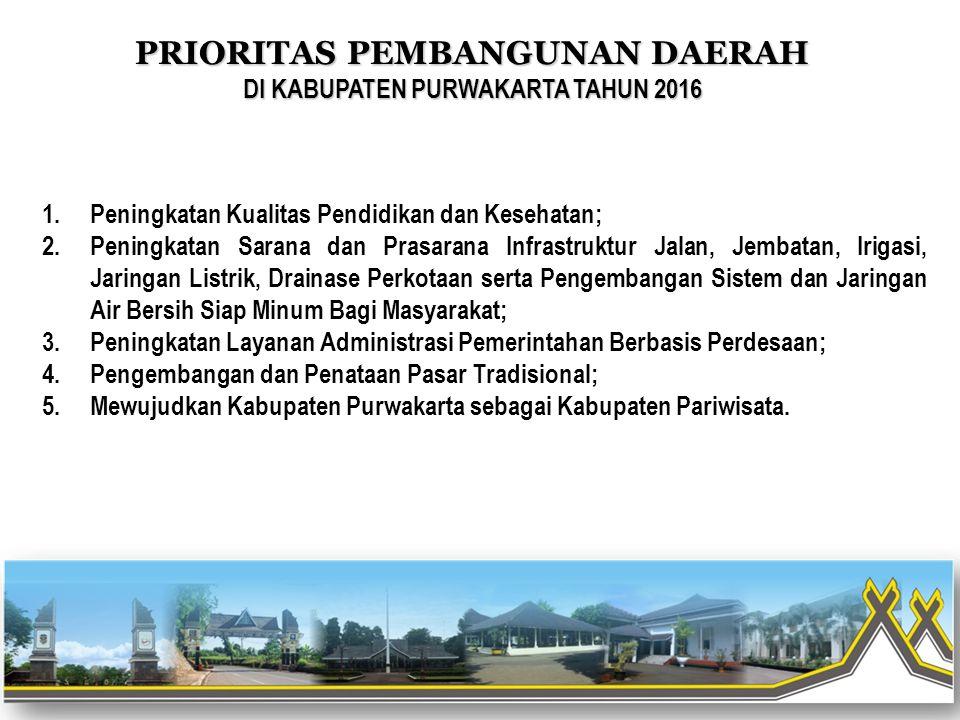 PRIORITAS PEMBANGUNAN DAERAH DI KABUPATEN PURWAKARTA TAHUN 2016