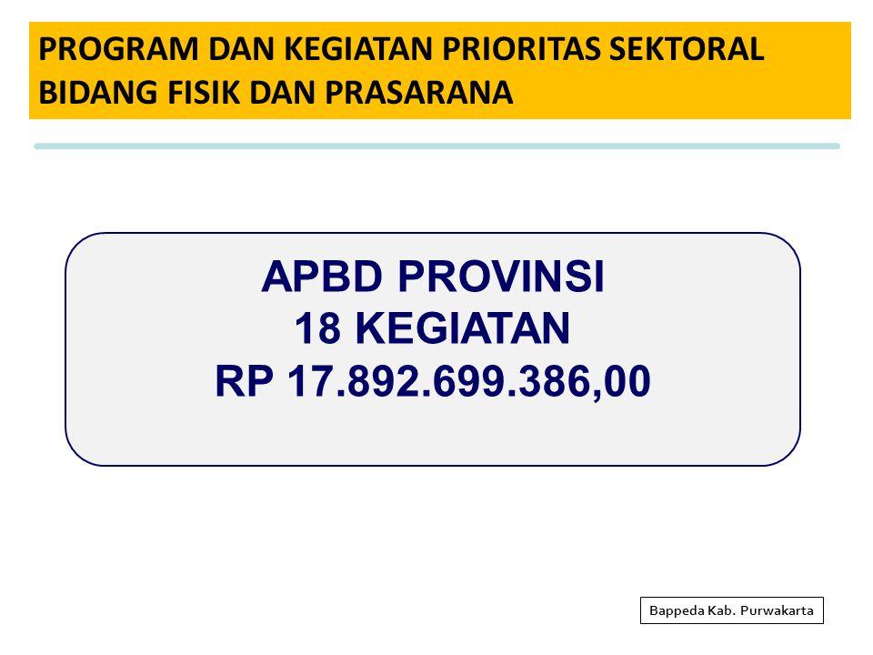 APBD PROVINSI 18 KEGIATAN RP 17.892.699.386,00
