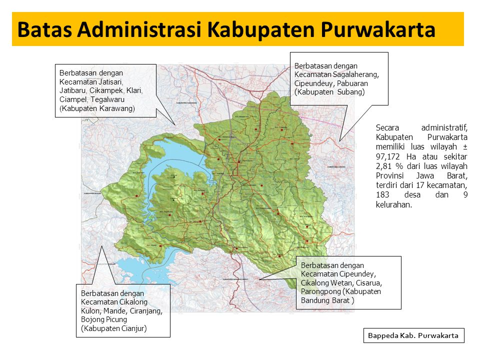 Batas Administrasi Kabupaten Purwakarta