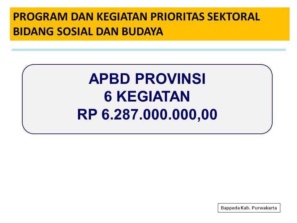 APBD PROVINSI 6 KEGIATAN RP 6.287.000.000,00