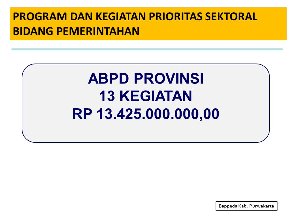 ABPD PROVINSI 13 KEGIATAN RP 13.425.000.000,00