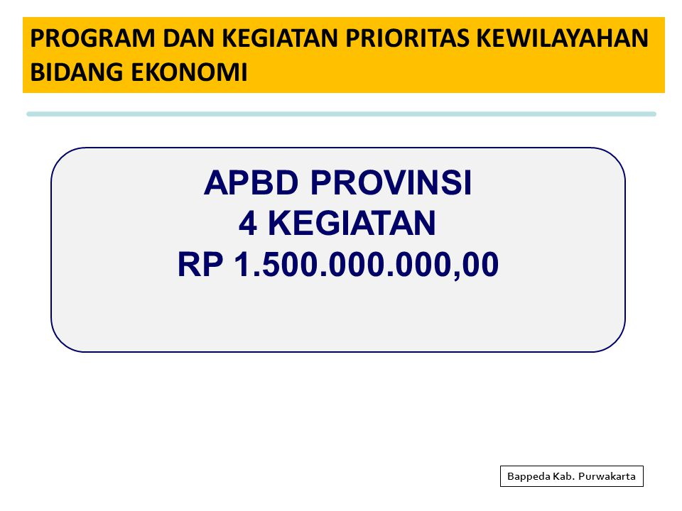 APBD PROVINSI 4 KEGIATAN RP 1.500.000.000,00