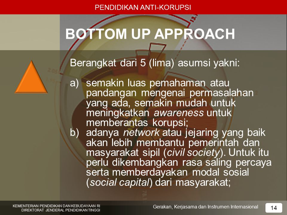 BOTTOM UP APPROACH Berangkat dari 5 (lima) asumsi yakni: