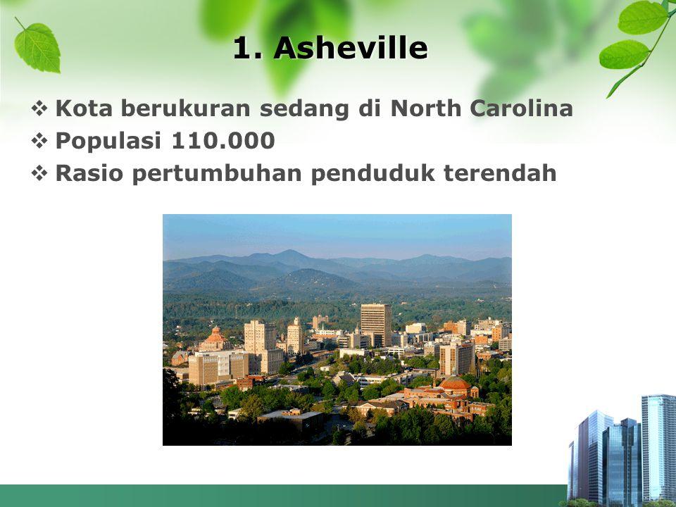 1. Asheville Kota berukuran sedang di North Carolina Populasi 110.000