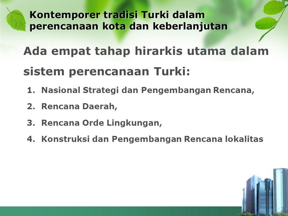Kontemporer tradisi Turki dalam perencanaan kota dan keberlanjutan