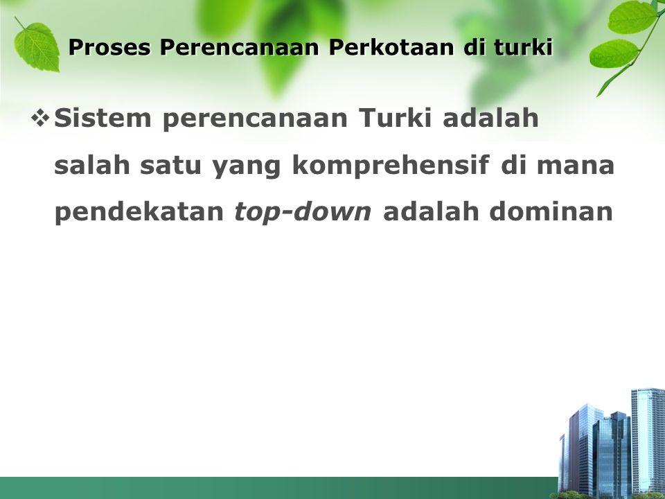 Proses Perencanaan Perkotaan di turki