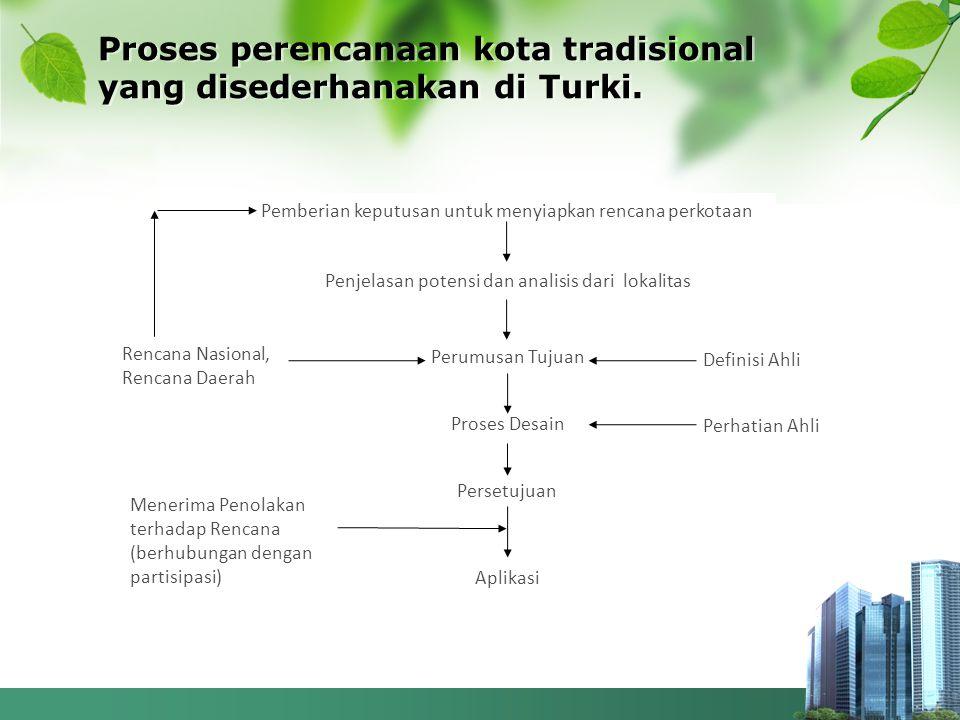 Proses perencanaan kota tradisional yang disederhanakan di Turki.