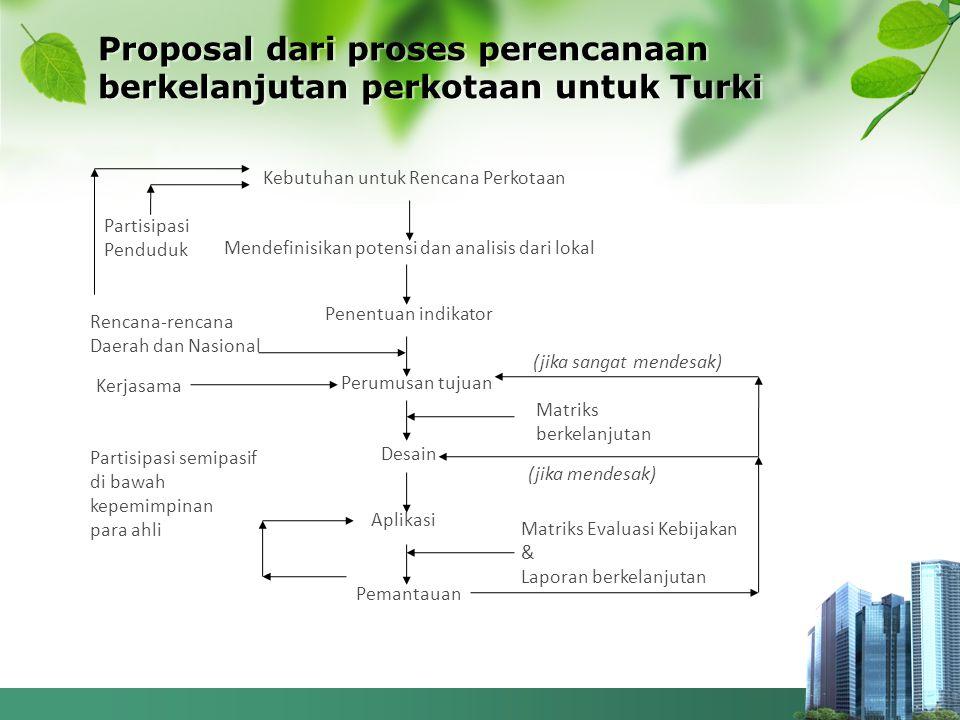 Proposal dari proses perencanaan berkelanjutan perkotaan untuk Turki