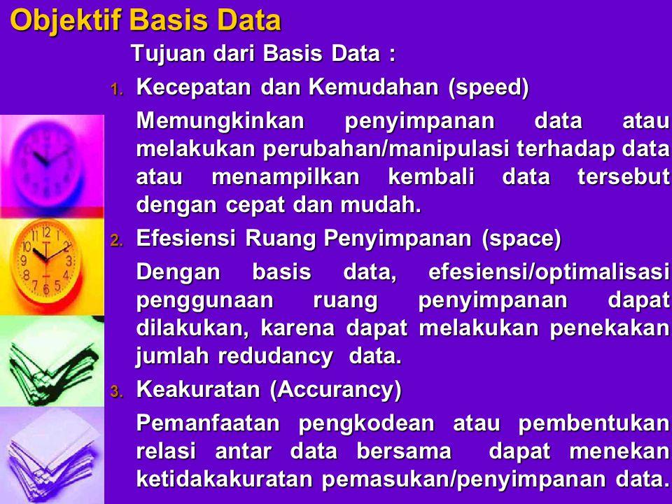 Objektif Basis Data Tujuan dari Basis Data :