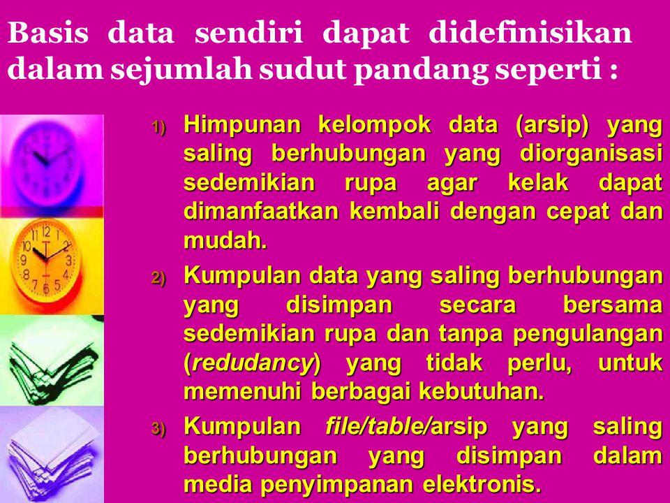 Basis data sendiri dapat didefinisikan dalam sejumlah sudut pandang seperti :