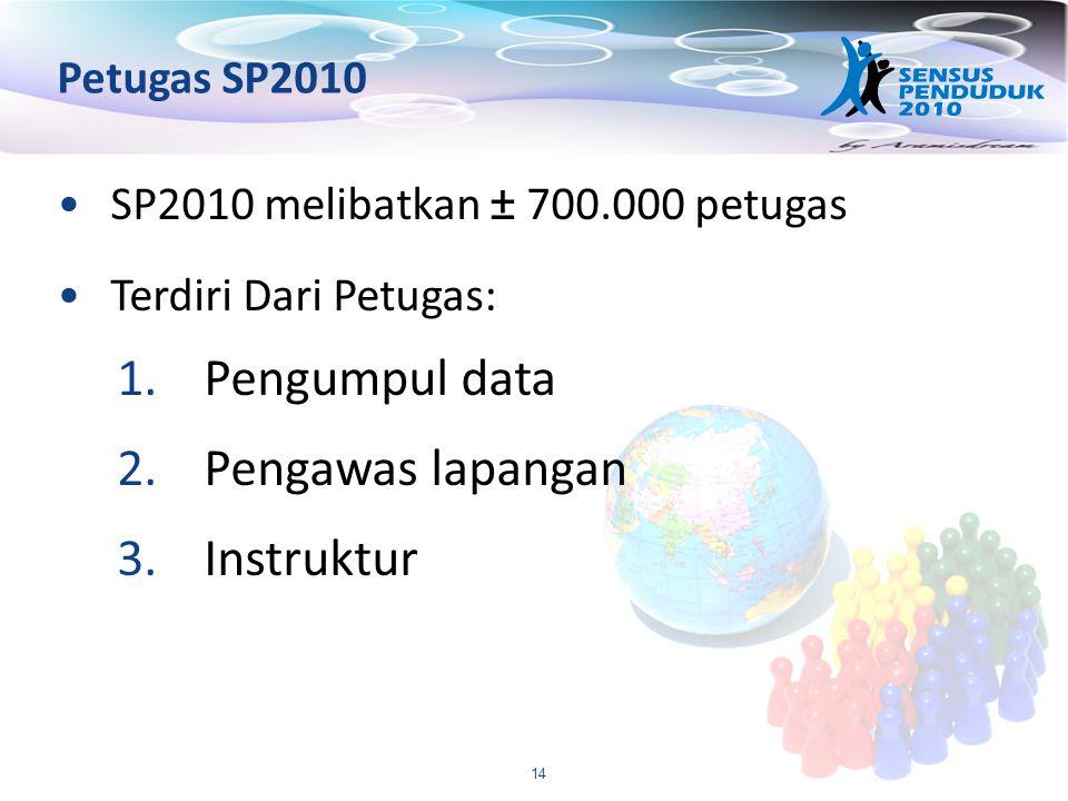 Pengumpul data Pengawas lapangan Instruktur Petugas SP2010