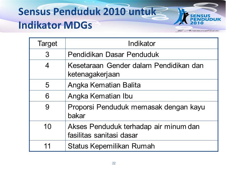 Sensus Penduduk 2010 untuk Indikator MDGs