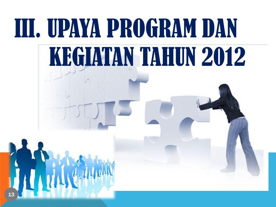 III. UPAYA PROGRAM DAN KEGIATAN TAHUN 2012 13