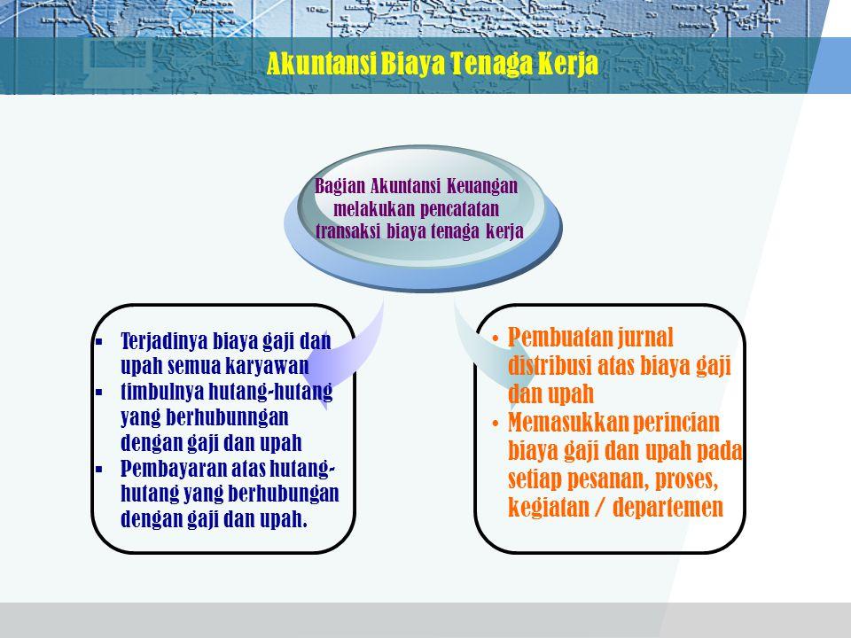 Akuntansi Biaya Tenaga Kerja