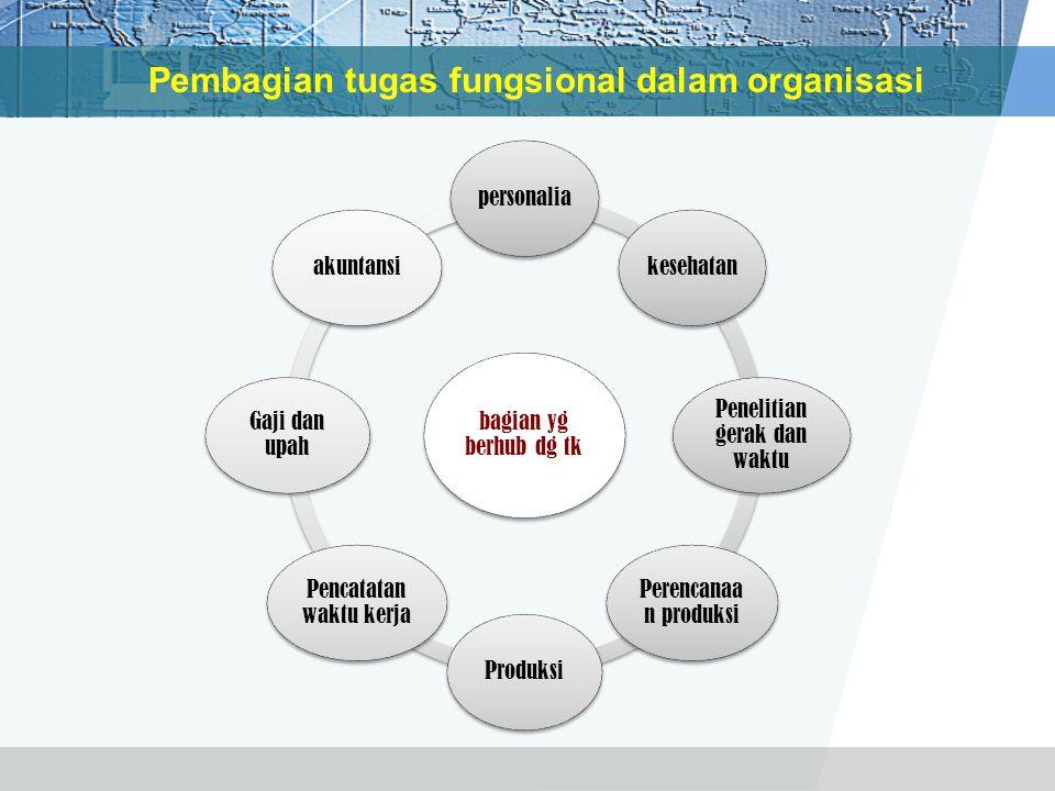 Pembagian tugas fungsional dalam organisasi