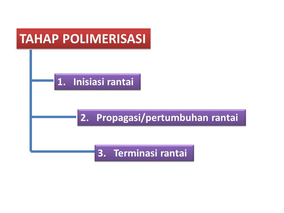 TAHAP POLIMERISASI Inisiasi rantai Propagasi/pertumbuhan rantai