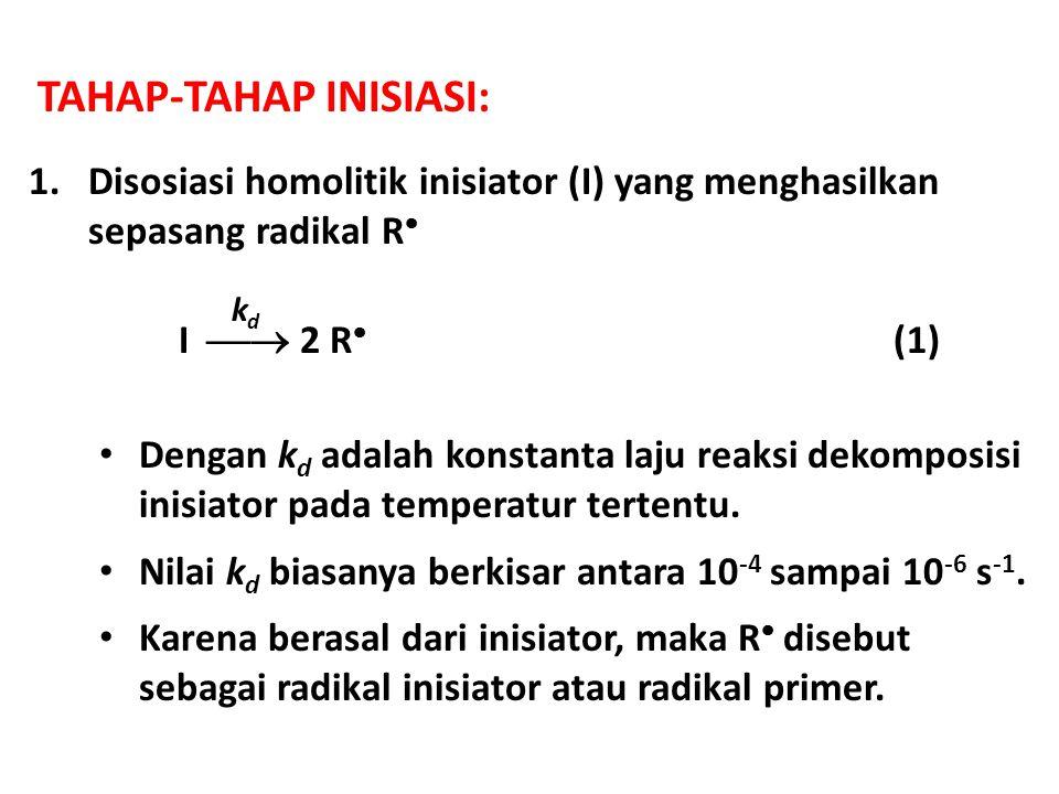 TAHAP-TAHAP INISIASI: