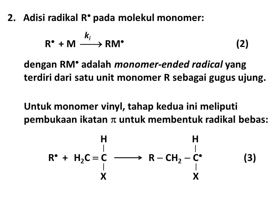 Adisi radikal R pada molekul monomer: