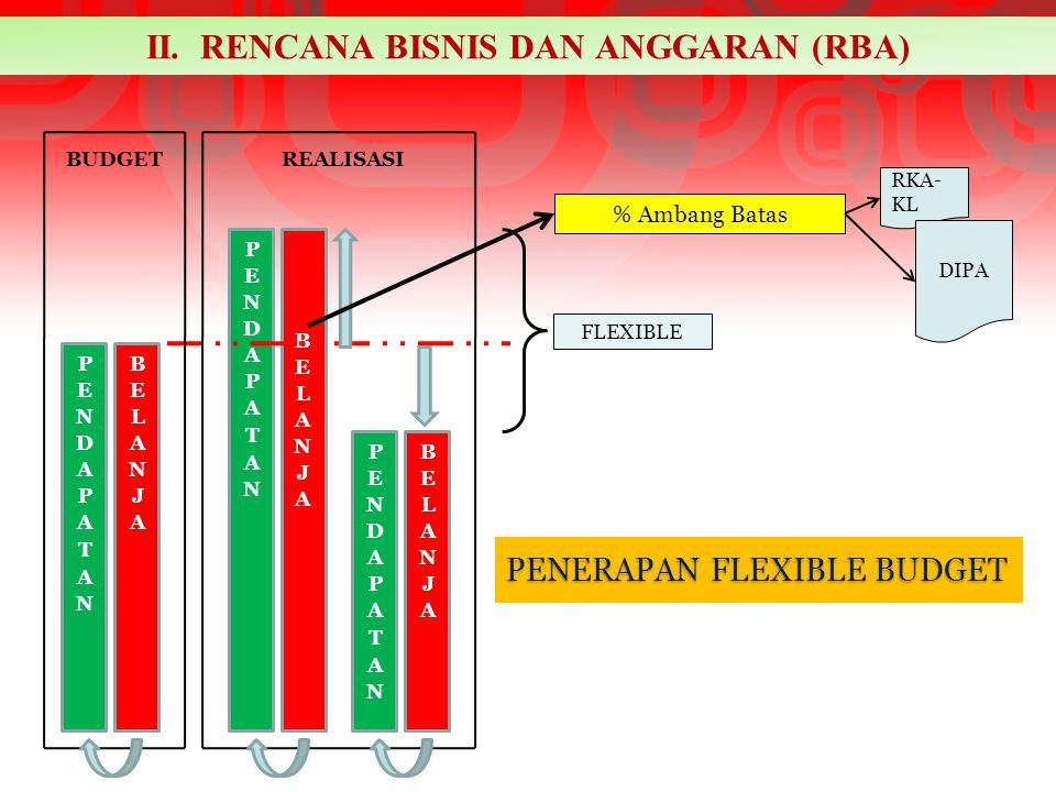 II. RENCANA BISNIS DAN ANGGARAN (RBA)