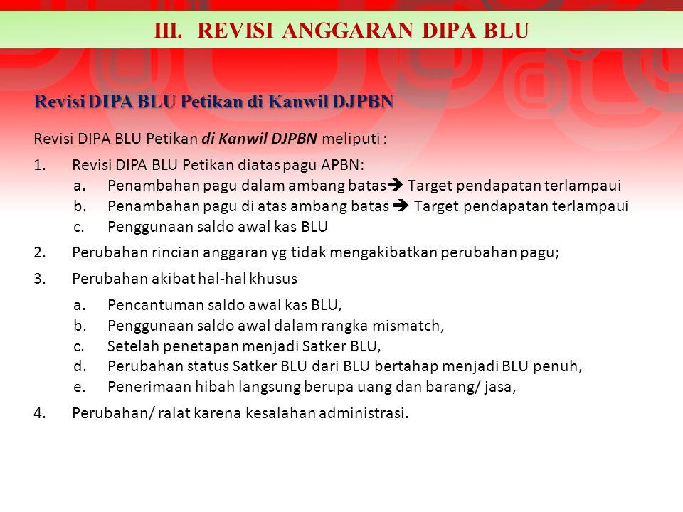 III. REVISI ANGGARAN DIPA BLU