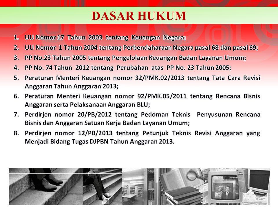 DASAR HUKUM UU Nomor 17 Tahun 2003 tentang Keuangan Negara;