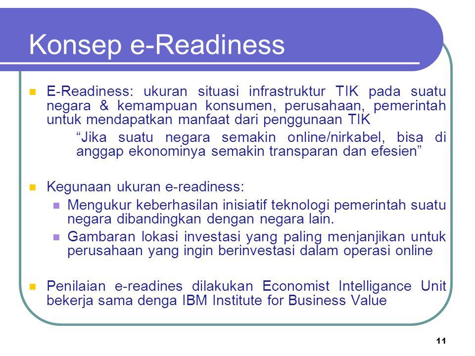 Konsep e-Readiness