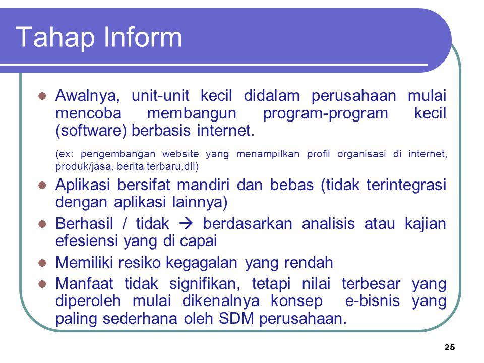 Tahap Inform Awalnya, unit-unit kecil didalam perusahaan mulai mencoba membangun program-program kecil (software) berbasis internet.