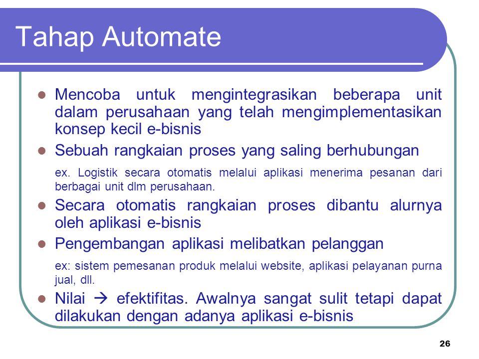 Tahap Automate Mencoba untuk mengintegrasikan beberapa unit dalam perusahaan yang telah mengimplementasikan konsep kecil e-bisnis.