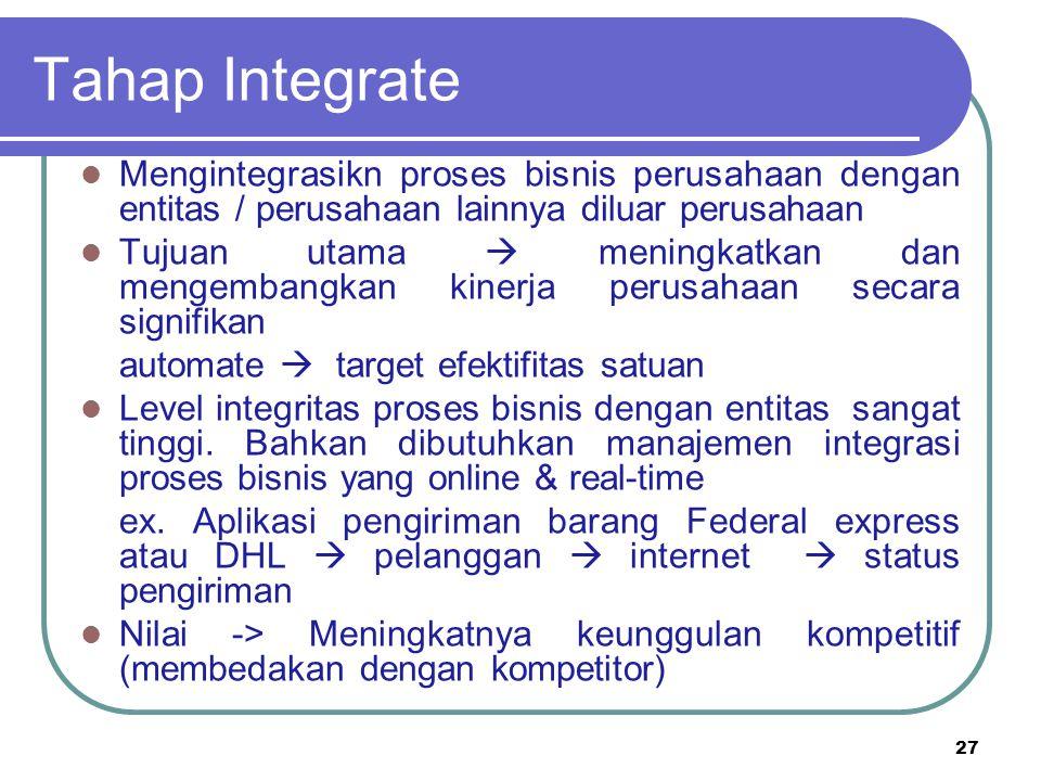 Tahap Integrate Mengintegrasikn proses bisnis perusahaan dengan entitas / perusahaan lainnya diluar perusahaan.
