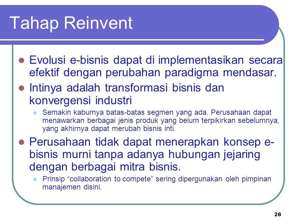 Tahap Reinvent Evolusi e-bisnis dapat di implementasikan secara efektif dengan perubahan paradigma mendasar.