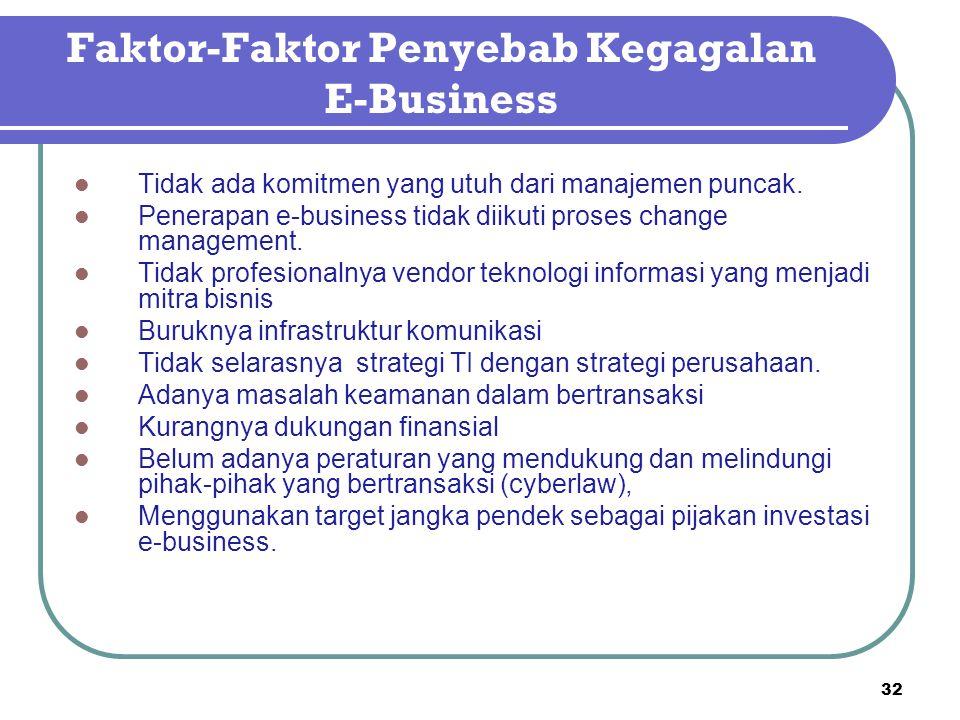 Faktor-Faktor Penyebab Kegagalan E-Business