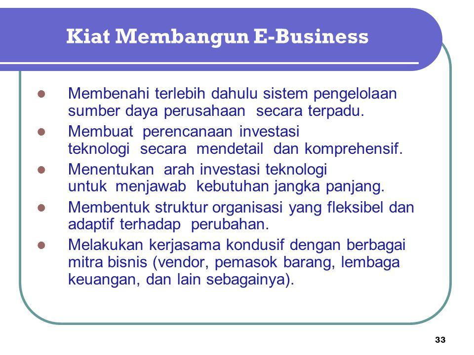Kiat Membangun E-Business