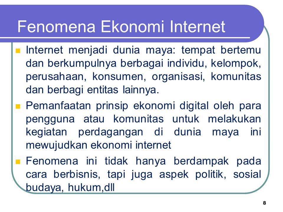 Fenomena Ekonomi Internet