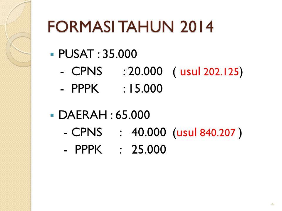 FORMASI TAHUN 2014 PUSAT : 35.000 - CPNS : 20.000 ( usul 202.125)