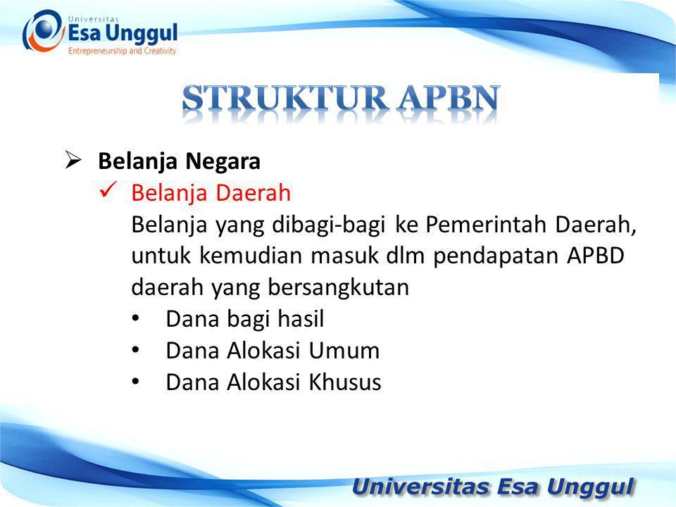Struktur APBN Belanja Negara Belanja Daerah