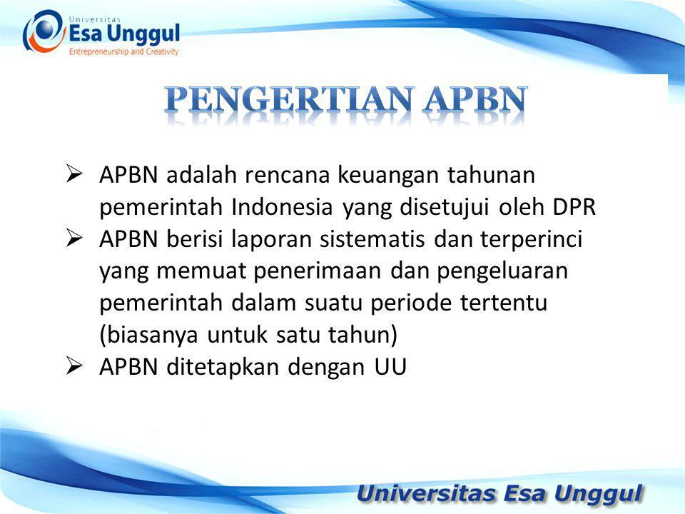 PENGERTIAN APBN APBN adalah rencana keuangan tahunan pemerintah Indonesia yang disetujui oleh DPR.