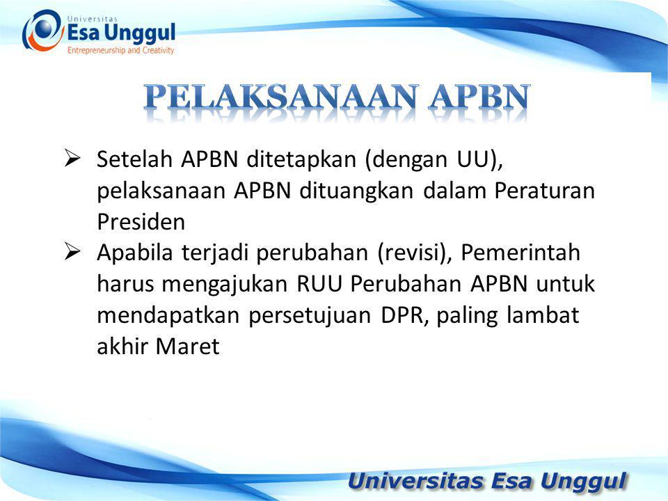 PeLAKSANAAN APBN Setelah APBN ditetapkan (dengan UU), pelaksanaan APBN dituangkan dalam Peraturan Presiden.